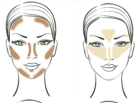 tuto contouring pour le maquillage du visage le make up. Black Bedroom Furniture Sets. Home Design Ideas