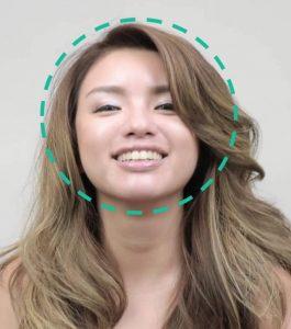 Coiffure morphologie visage rond
