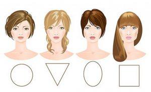 Morphologie du visage pour une coiffure