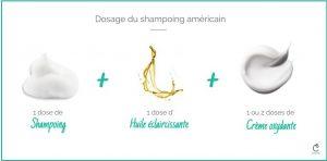 shampooing américain dosage