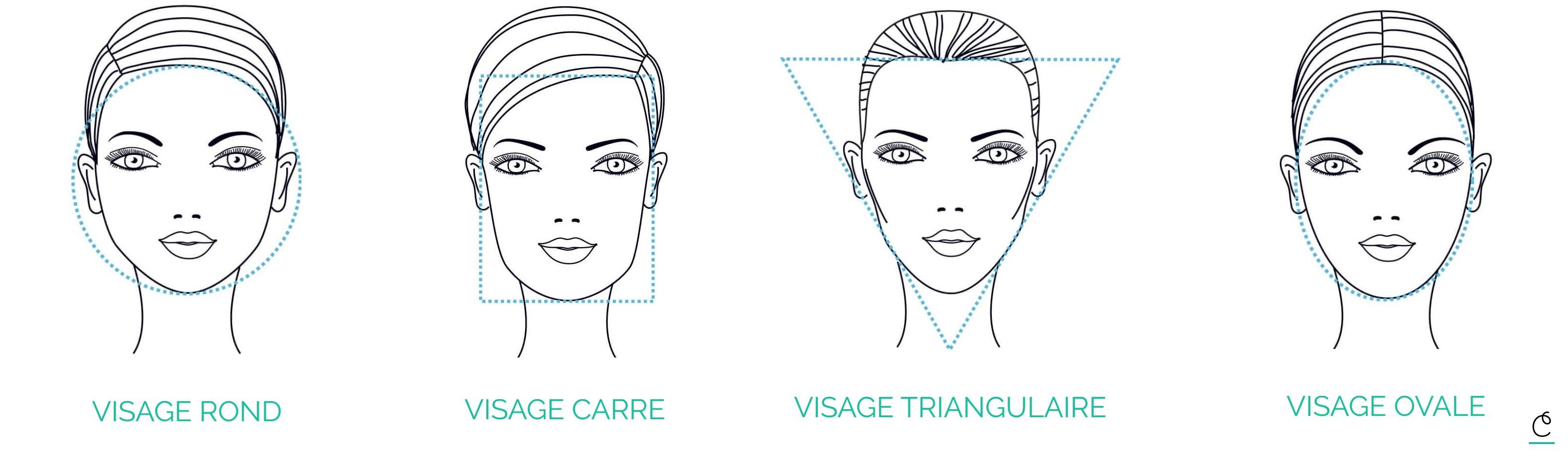 Hair contouring forme visage